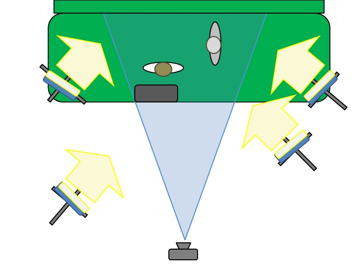 Green Screen Lighting Plan  sc 1 st  Digital Distribution Technology - blogger & Green Screen Lighting Plan | Digital Distribution Technology azcodes.com