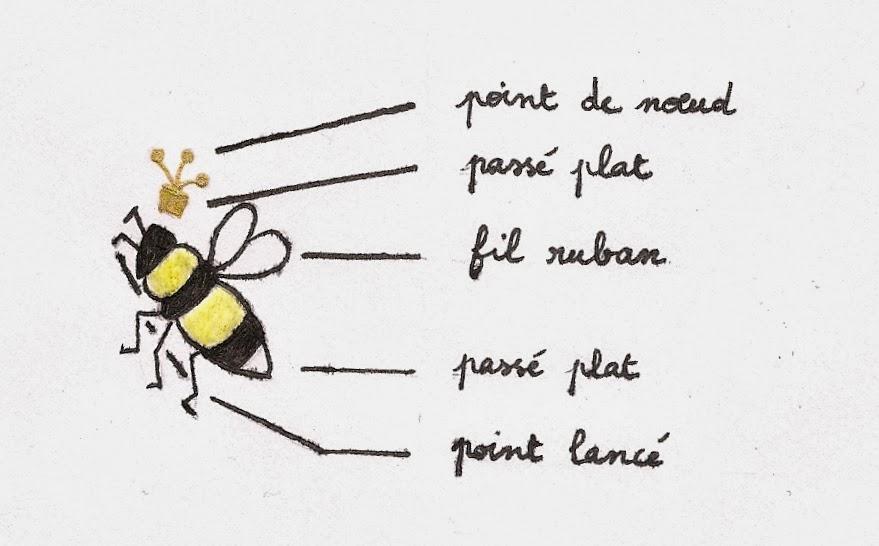 dessin broderie abeille