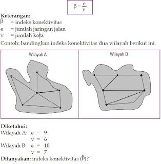 gambar Teori Grafik