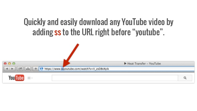 Internet services youtube tricks if you want to download youtube videos directly without entering any site then you can do it very fast just you have to put ssbefole ccuart Choice Image