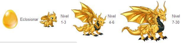 imagen del crecimiento del dragon oro