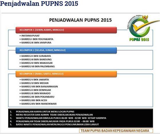 Penjadwalan PUPNS 2015