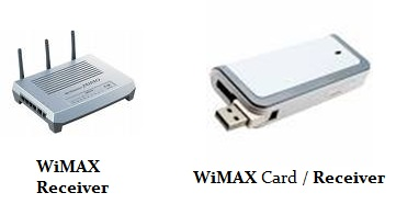 WiMAX Receiver - What does WiMAX receiver or WiMAX USB Plug looks like?