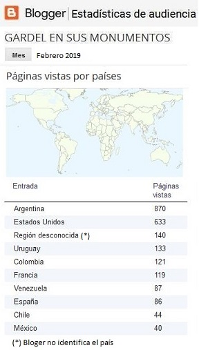 Los 10 países que más nos visitaron en febrero de 2019