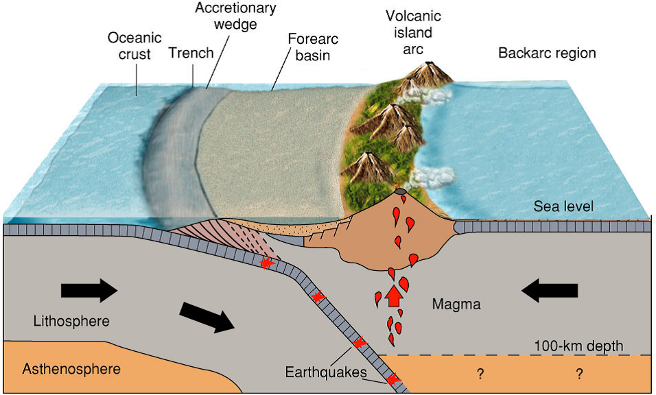 mid continent earthquakes and their effect on concrete structures Earthquakes and their effects on concrete structures the south as a research on mid continent earthquakes and their effects on.