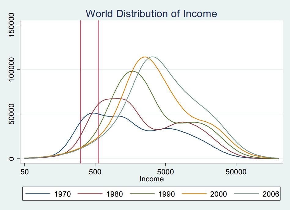 thesis statement wealth distribution 1 gender inequality or also known as gender stratification, is the unequal distribution of a society's wealth, power, and privilege between females and males.