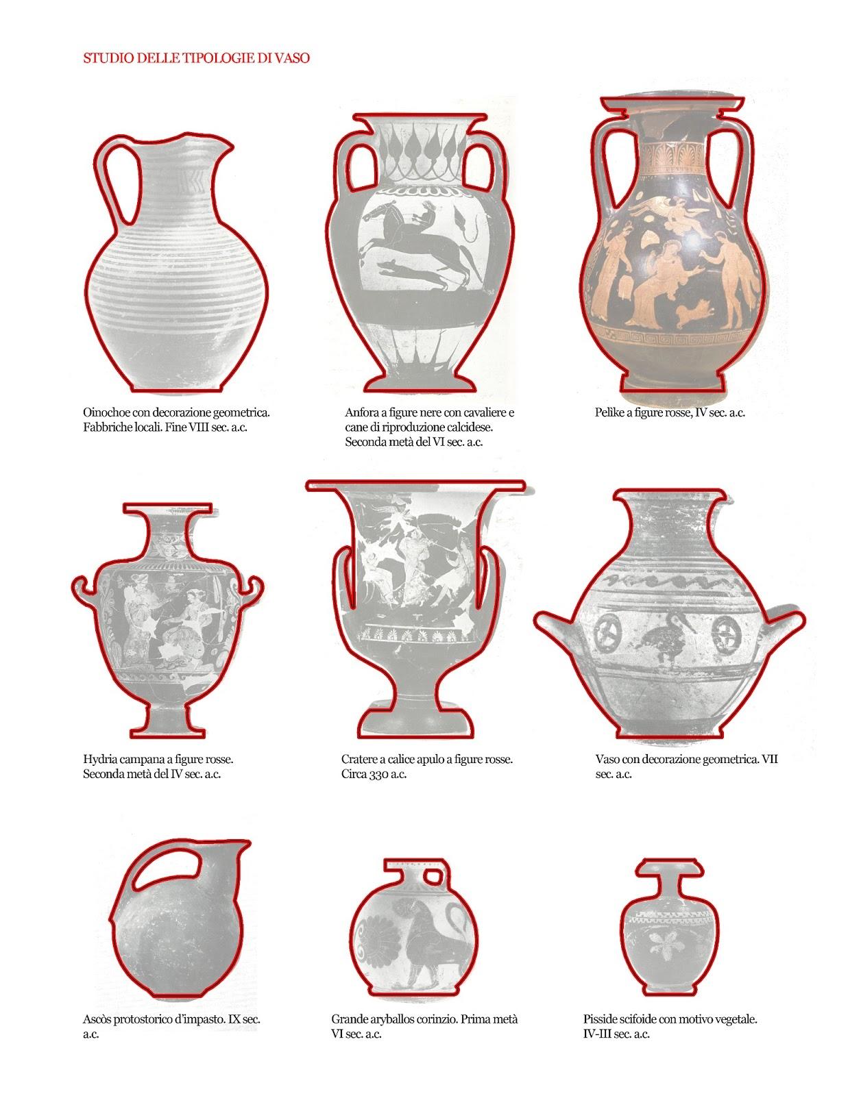 Forme vasi greci 28 images vasi greci forme e tecnica for Vasi antichi romani