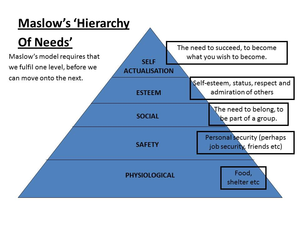 shopping hierarchy geography coursework Settlement hierarchy (wikipedia) shopping hierachies geobytes coursework blog geography pages settlement hierarchies (1.