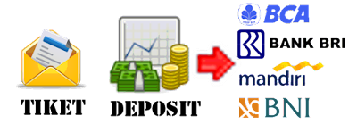 Cara Mengisi Deposit Saldo Server Metro Reload Pulsa Termurah Stok Lengkap Transaksi Lancar
