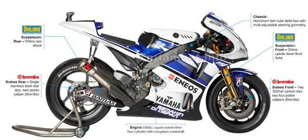 Yamaha YZR M1 Lorenzo
