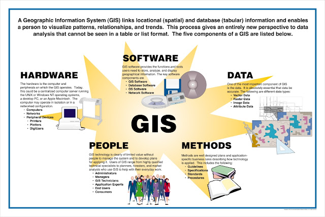 GIS Training in Gurgaon
