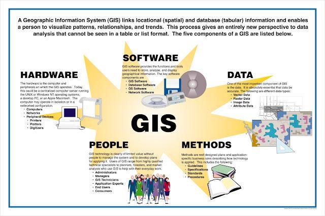 GIS Training in Gurgaon