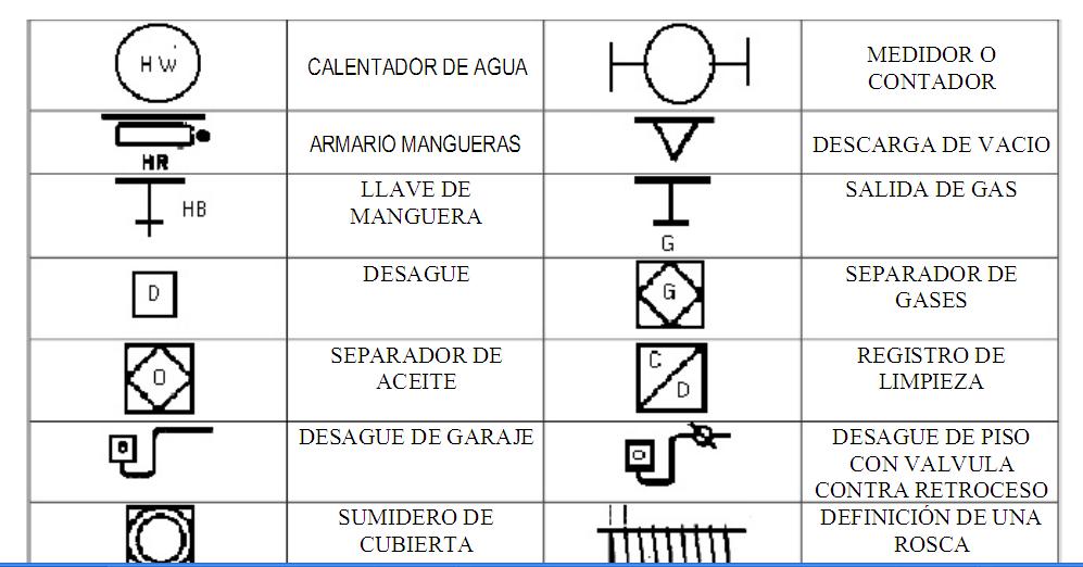 S mbolo para planos mobiliarios toposervic for Simbologia de planos arquitectonicos pdf