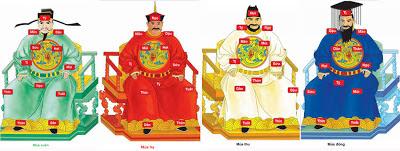 Tranh Hoang De