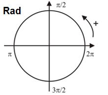 Equivalencia radianes y grados