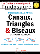 CANAUX-TRIANGLES-BISEAUX-ANALYSE-TECHNIQUE