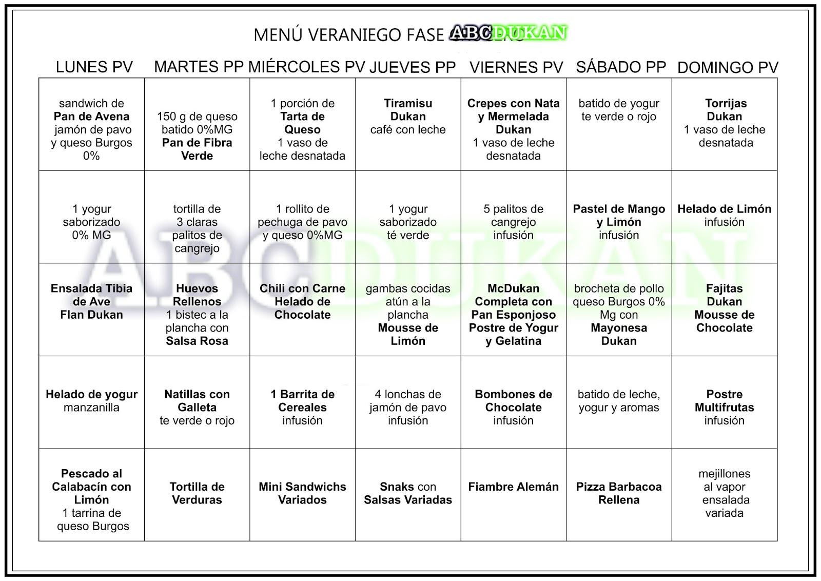 Abcdietas y salud recetas informaci n y gu a recetas for Menu semanal verano
