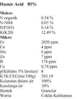 daftar harga pupuk organik
