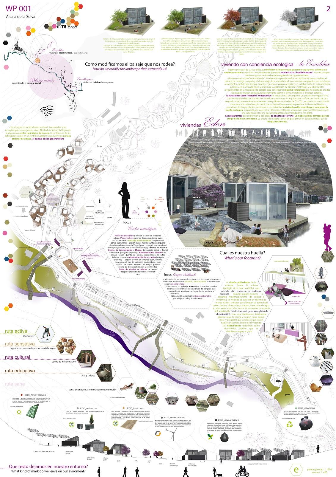 Nairagallardoruiz arquitectura planificaci n cultural for Conceptualizacion de la arquitectura