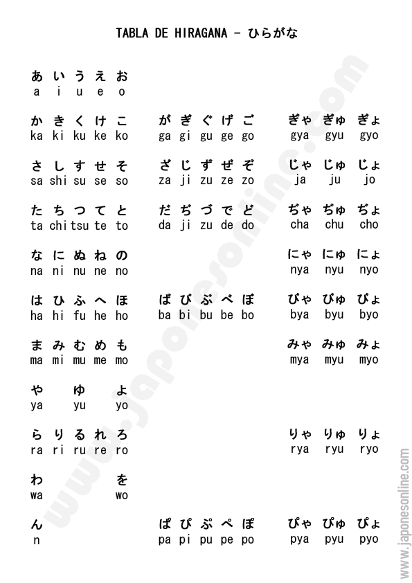 japanese romaji to english pdf