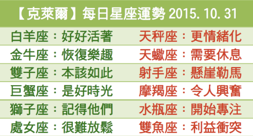 【克萊爾】每日星座運勢2015.10.31