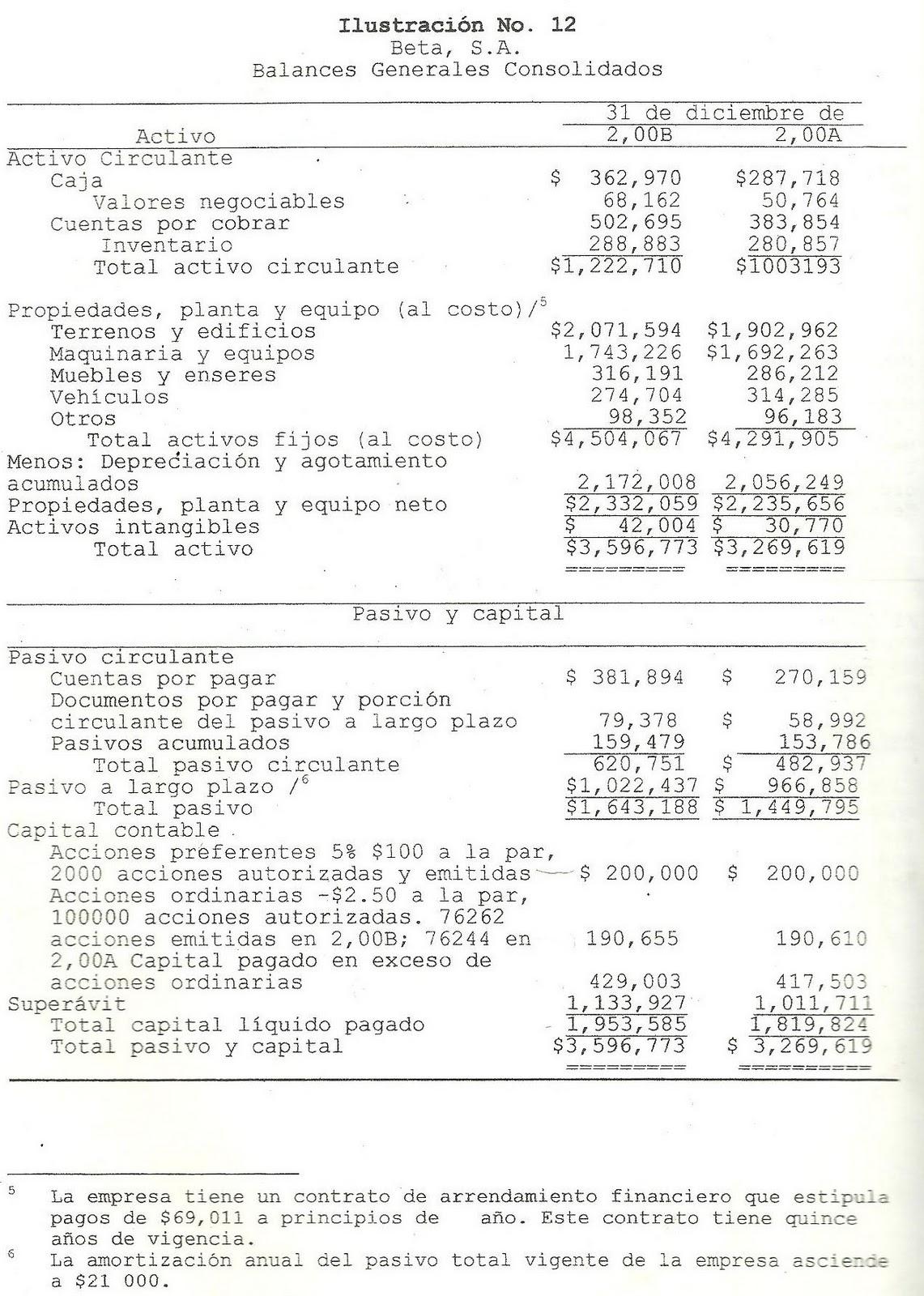 Contabilización de Notas de Crédito y Débito | CONTABILIDAD