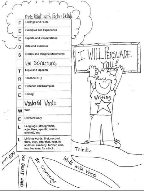 Persuasive essay help - http://mourouzi-katerina.com/