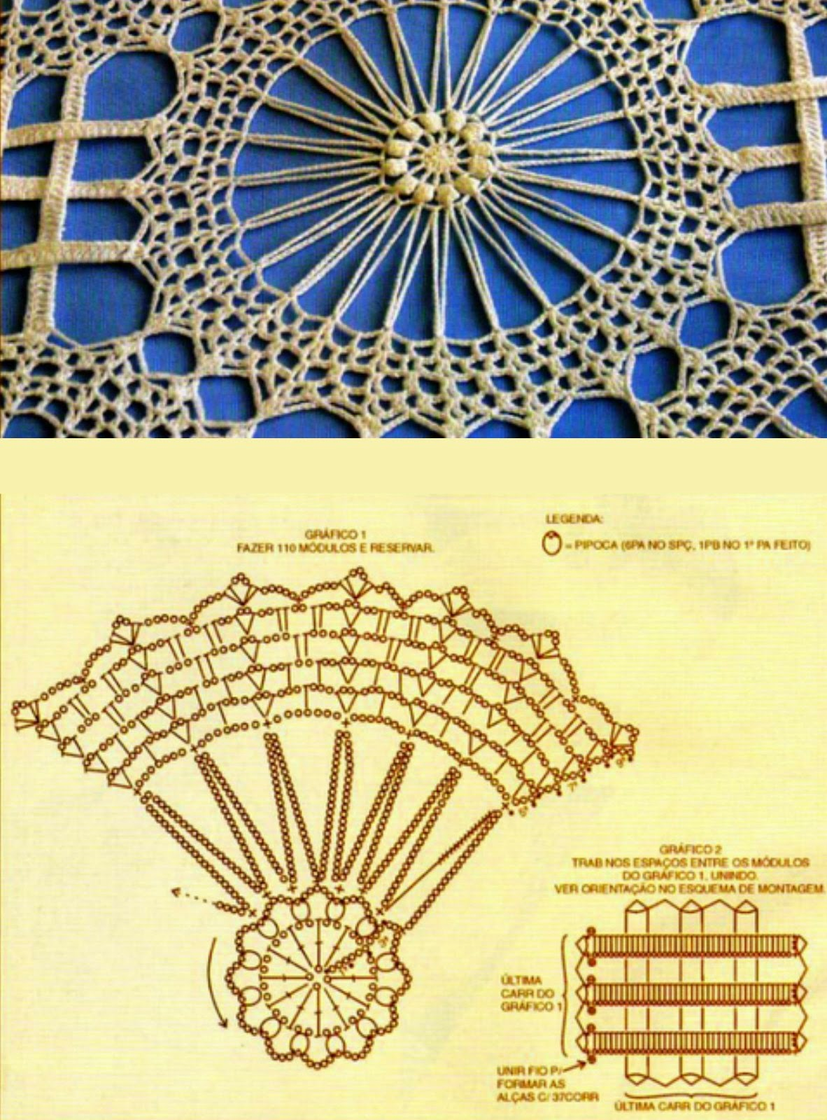 Colcha Mandalas Para Primavera de Crochet - Patron