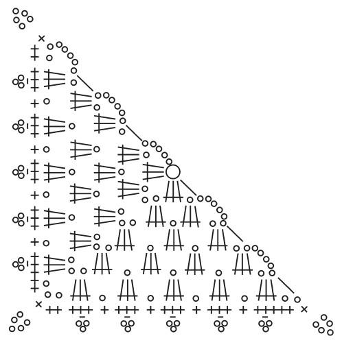Потрясающий плед из бабушкиных квадратов, кругов и треугольников. . Схемы