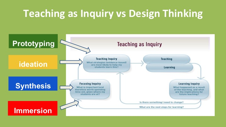 Professional Learning for Teacher-Leaders cover image
