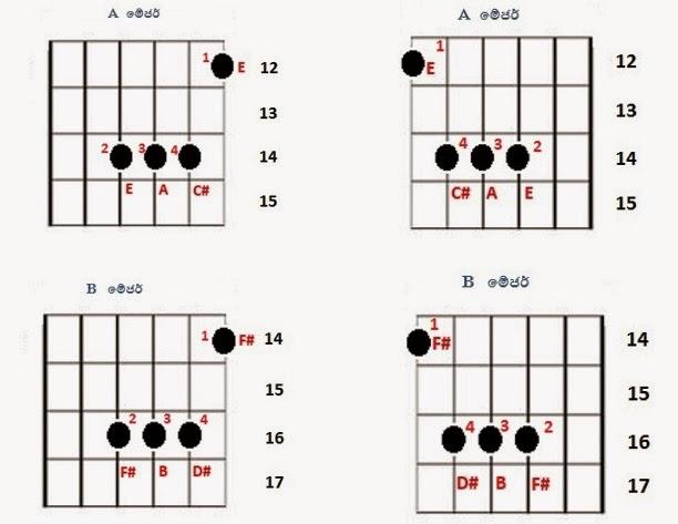 A_B_Major_chord