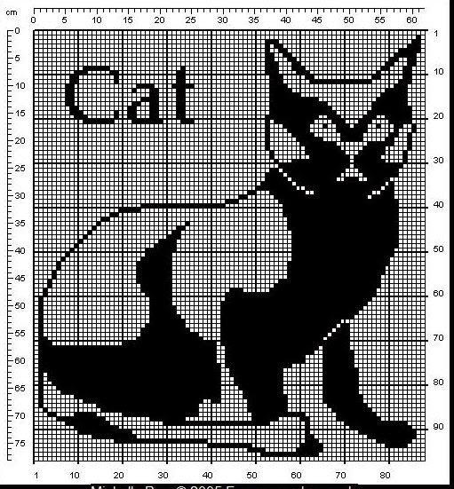Кошечки в технике филейного