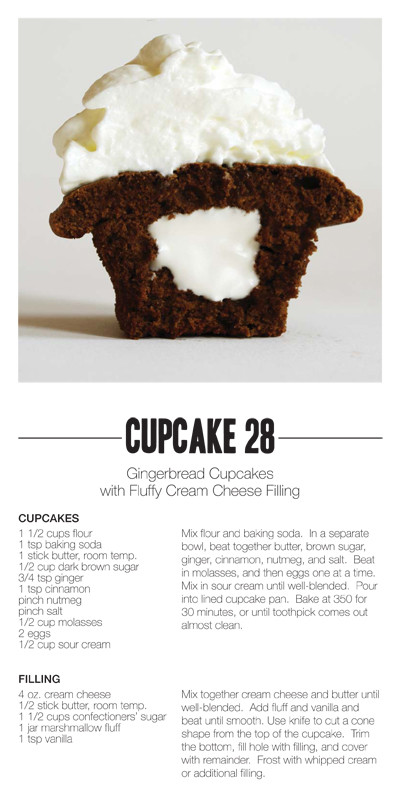 resep cupcakes hias