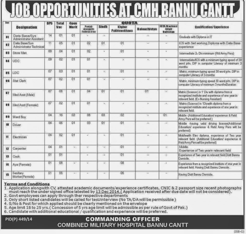 Job in CMH Bannu Cantt 2014 15