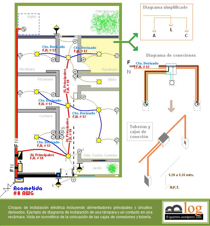 Instalaciones el ctricas residenciales - Hacer instalacion electrica domestica ...