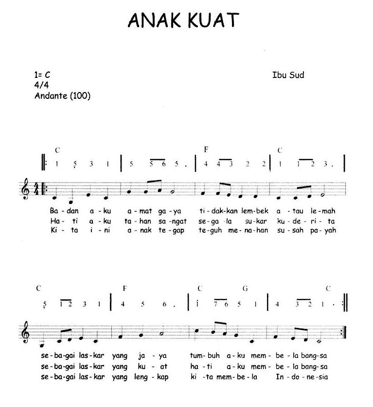 Chord Lagu Papua Karna Su Sayang: Not Angka Pianika Lagu Anak Kuat