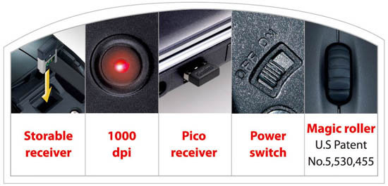Mouse-óptico-inalámbrico-de-gran-precisión 2013