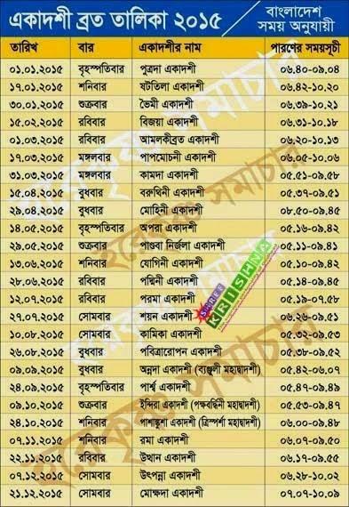 Ekadashi Dates,