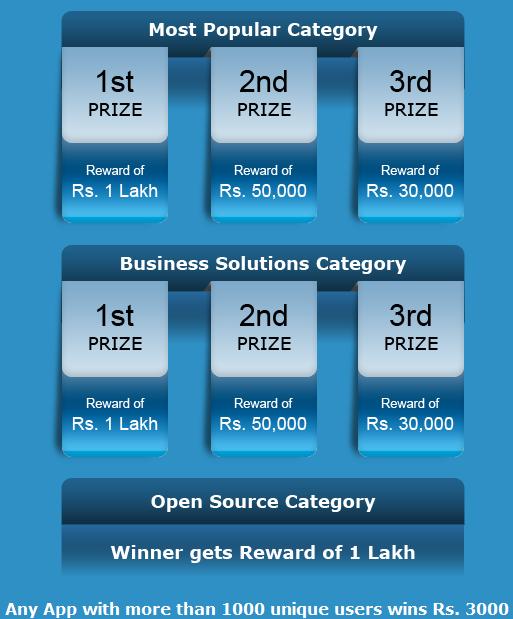 App2Frame prizes, 1 Lakh INR prize