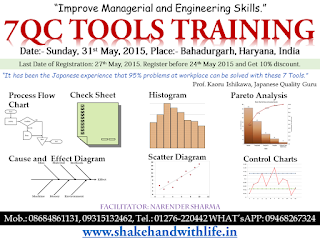 7 QC Tools Training; 31st May, 2015 @Bahadurgarh, Haryana, India
