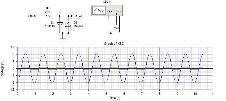 Circuito Recortador : Control electronica y programación en español