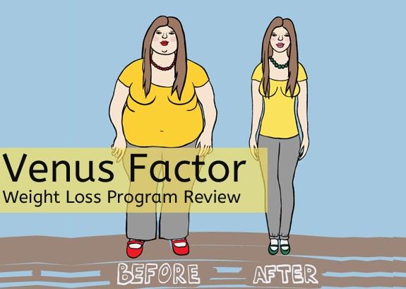 The Venus Factor