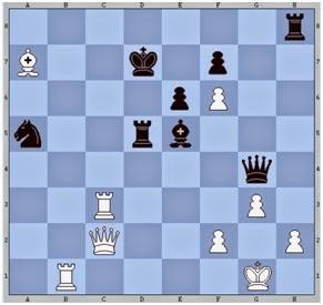 Gambit menteri ditolak – Semi slavia : Bg5 dc
