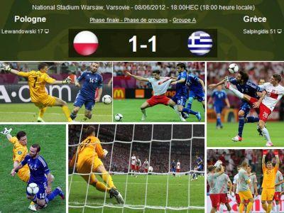 ### Giải Túc Cầu Euro 2012 ### BaLanHyLap1-1-Vntvnd