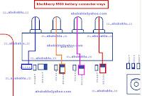 Blackberry 9900 konektor Batery