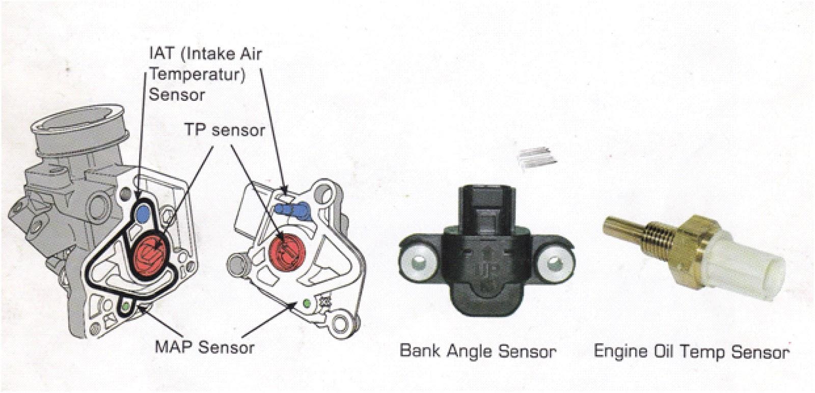map, bank angle sensor, engine oil sensor