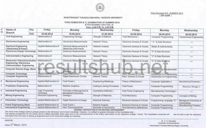Be 3rd sem summer 2014 timetable nagpur university for Rtmnu time table 4th sem