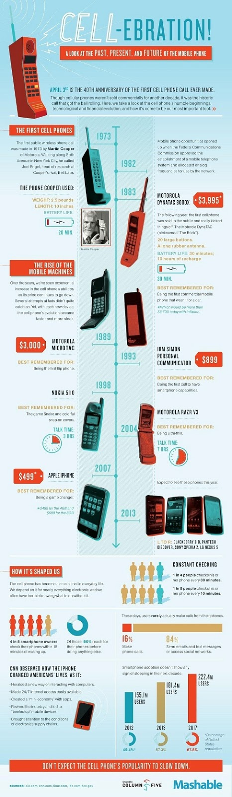 Tech News And Reviews About The History Of Mobile Phones