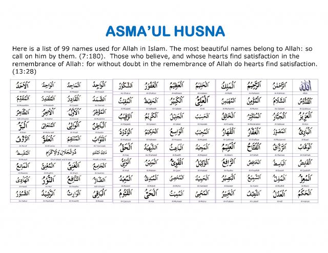 Berikut ini adalah 99 nama Allah SWT (Asmaul Husna) beserta maknanya: