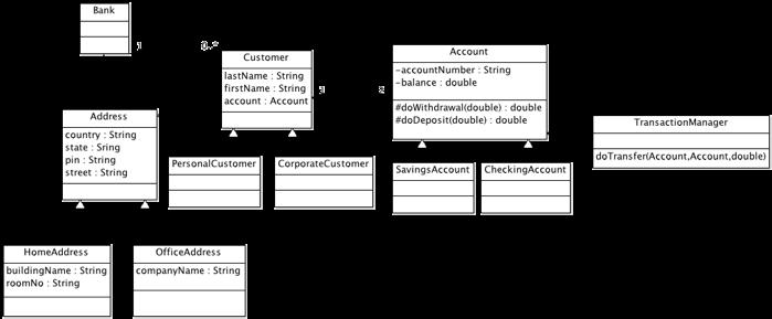 Java  Approaching System Development  102l2